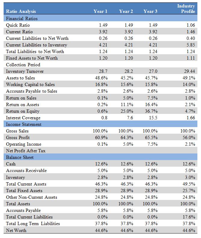 read бенчмаркинговые резервы повышения качества